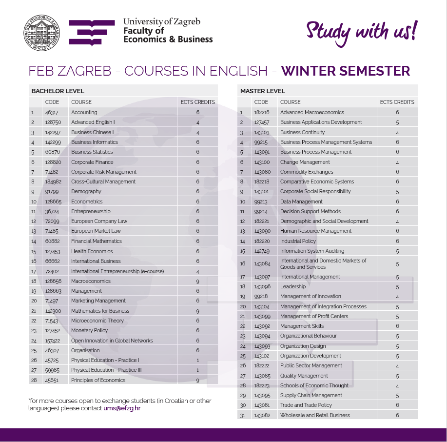 FEB ZAGREB – LIST OF COURSES IN ENGLISH